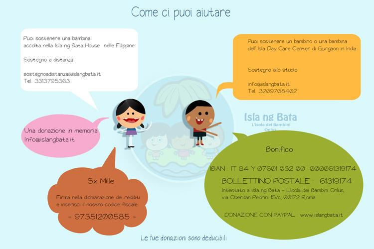 Calendario di beneficenza di Isla ng Bata - L'isola dei Bambini