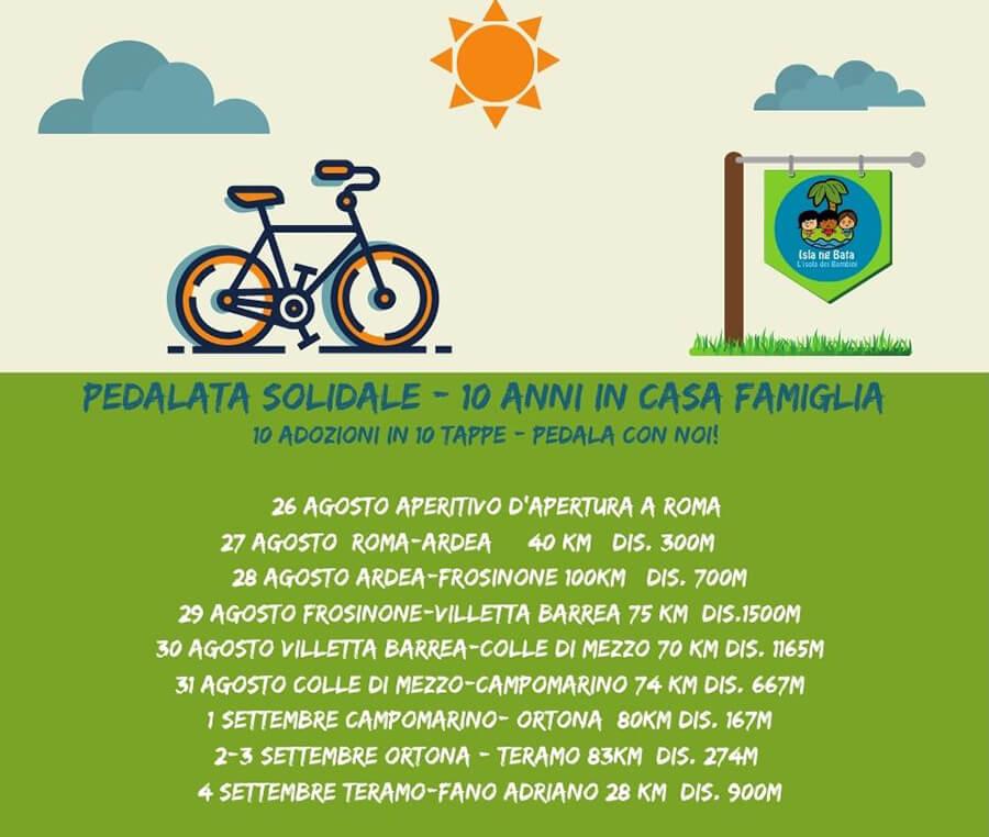 tappe-pedalata-solidalde-isla-ng-bata-2020